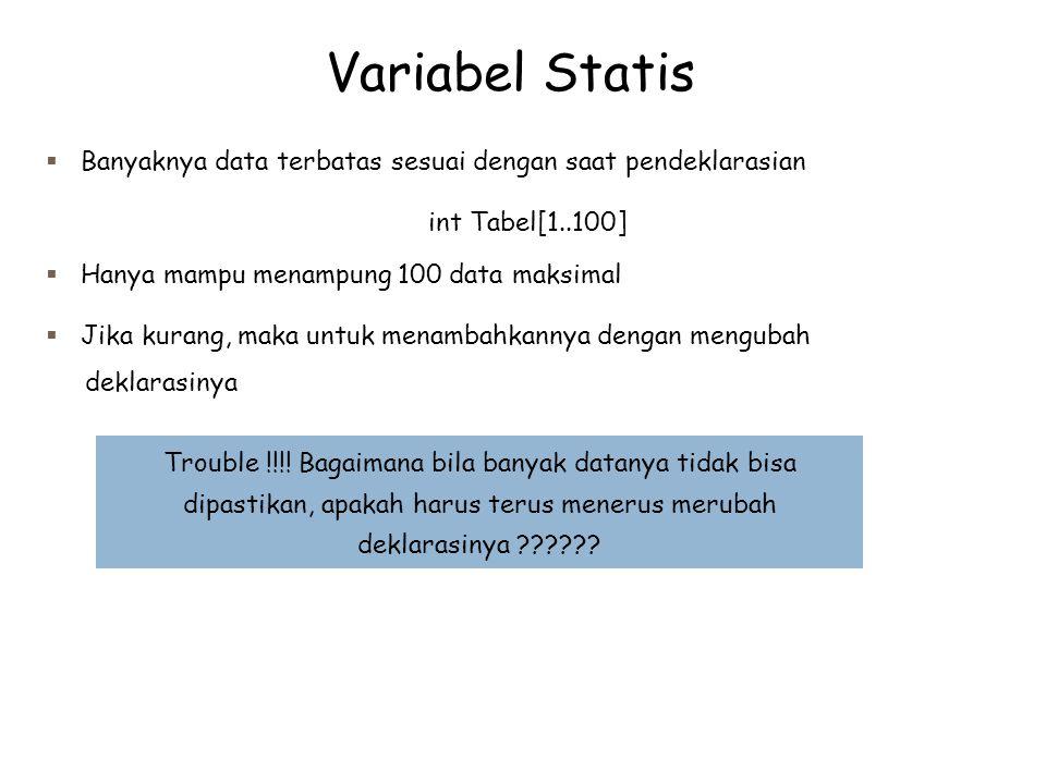 Variabel Statis  Banyaknya data terbatas sesuai dengan saat pendeklarasian int Tabel[1..100]  Hanya mampu menampung 100 data maksimal  Jika kurang, maka untuk menambahkannya dengan mengubah deklarasinya Trouble !!!.