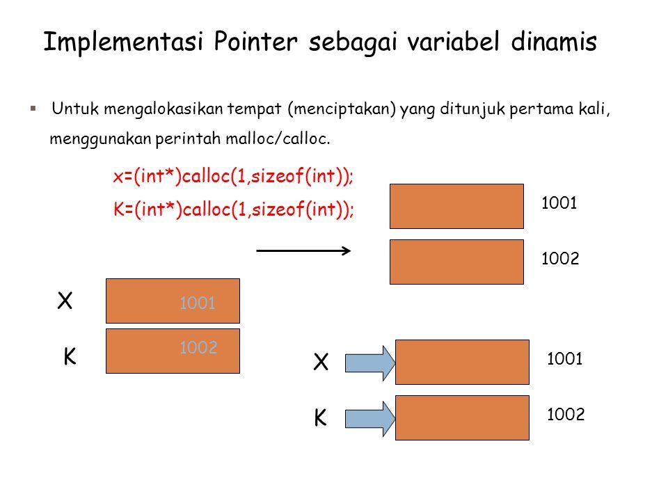  Untuk mengalokasikan tempat (menciptakan) yang ditunjuk pertama kali, menggunakan perintah malloc/calloc.