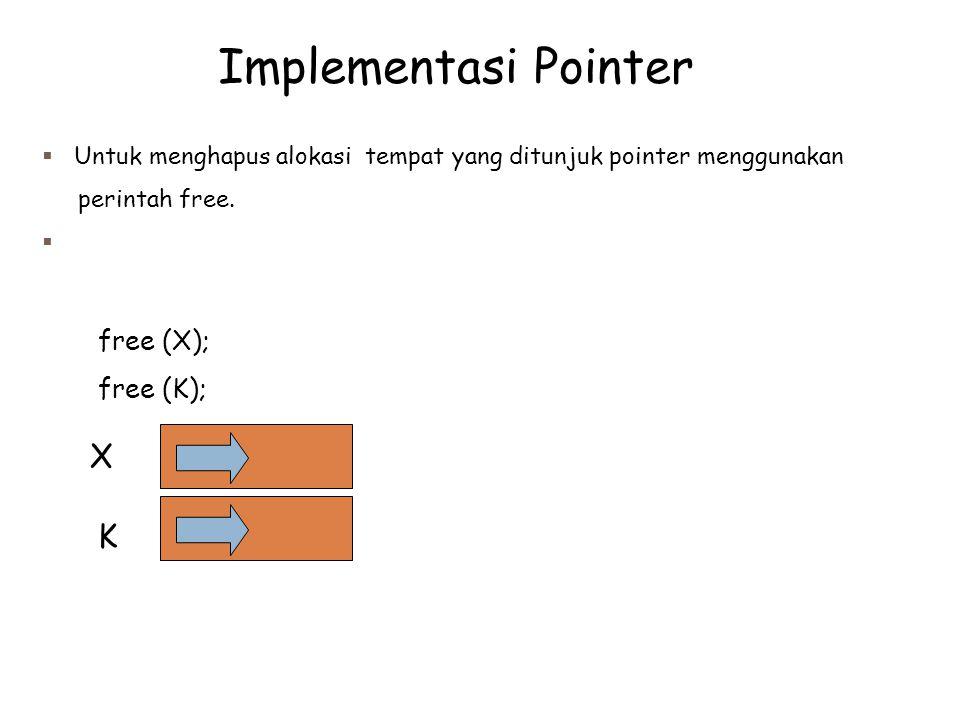 Implementasi Pointer  Untuk menghapus alokasi tempat yang ditunjuk pointer menggunakan perintah free.  X K free (X); free (K);