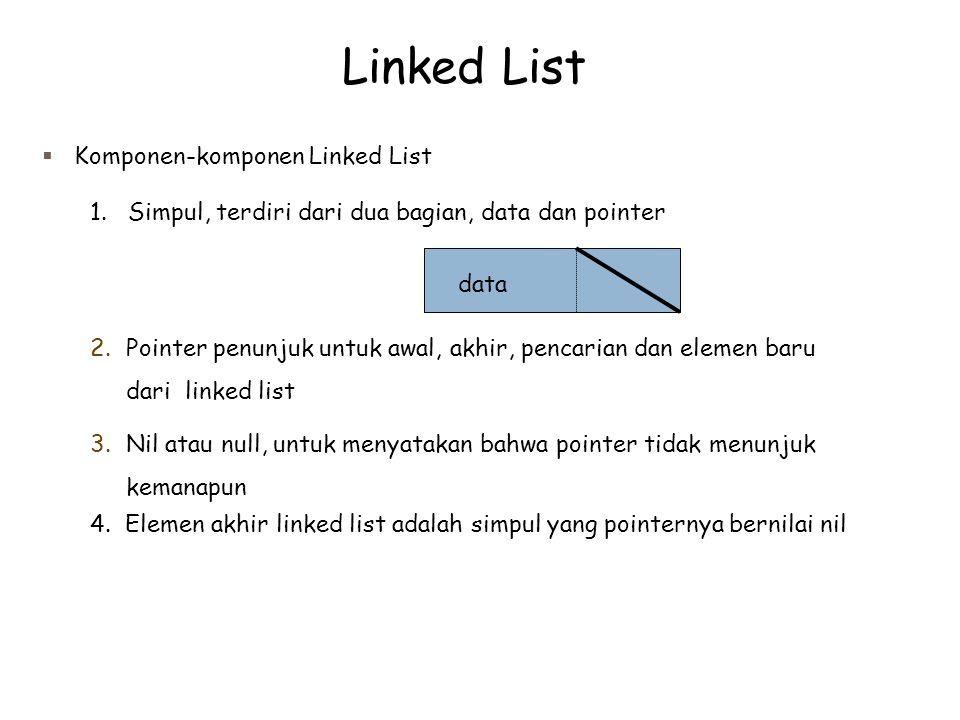 Linked List  Komponen-komponen Linked List 1. Simpul, terdiri dari dua bagian, data dan pointer data 2.Pointer penunjuk untuk awal, akhir, pencarian