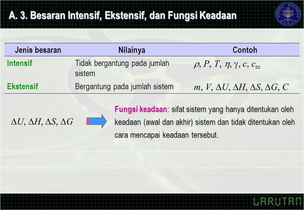 A. 3. Besaran Intensif, Ekstensif, dan Fungsi Keadaan Jenis besaranNilainyaContoh Intensif Tidak bergantung pada jumlah sistem , P, T, , , c, c m E