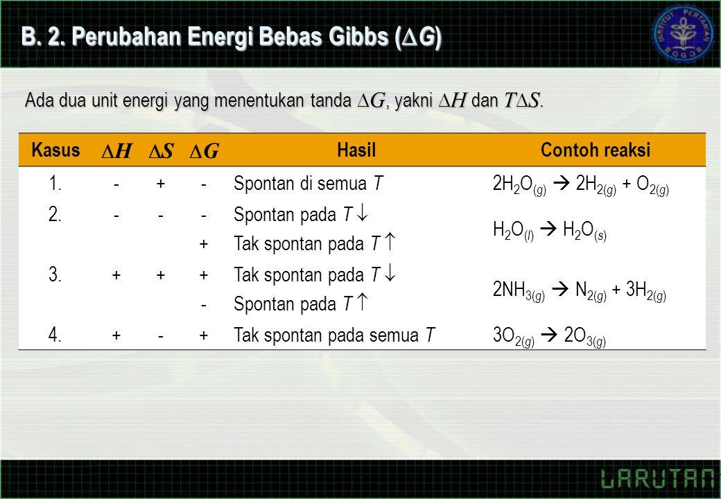 B. 2. Perubahan Energi Bebas Gibbs (  G ) Ada dua unit energi yang menentukan tanda  G, yakni  H dan T  S. Kasus HH SS GG HasilContoh reaksi