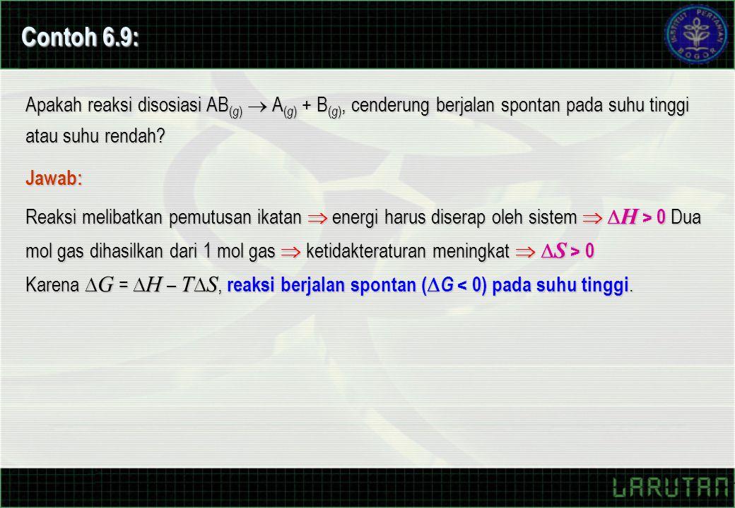 Contoh 6.9: Apakah reaksi disosiasi AB ( g )  A ( g ) + B ( g ), cenderung berjalan spontan pada suhu tinggi atau suhu rendah.