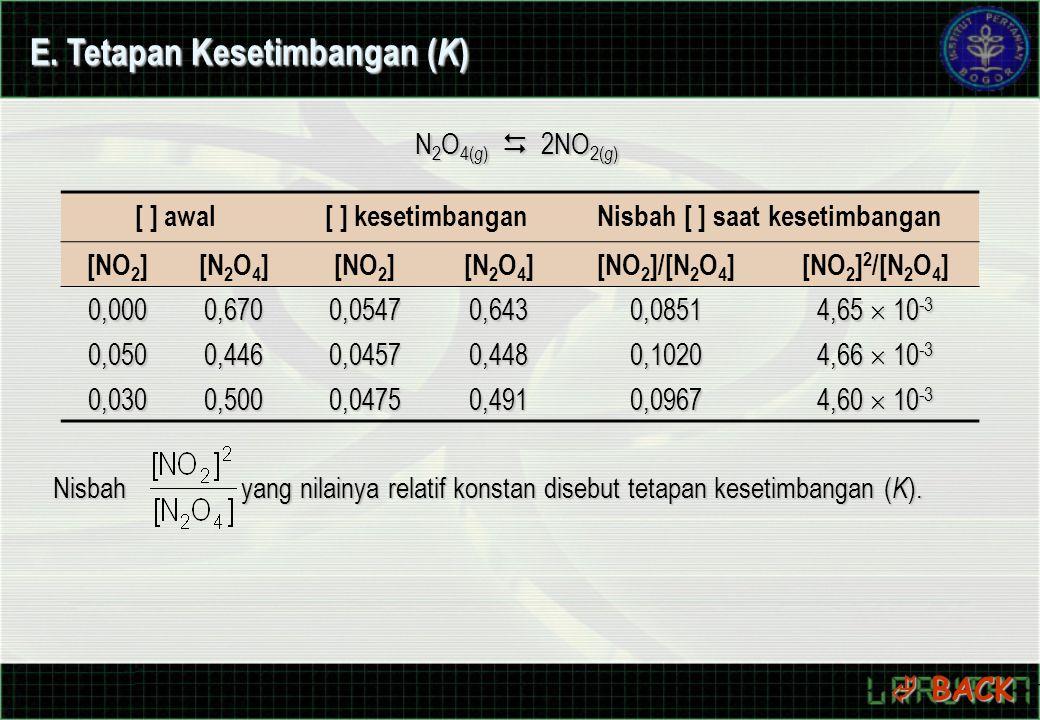 E. Tetapan Kesetimbangan ( K ) N 2 O 4( g )  2NO 2( g ) [ ] awal[ ] kesetimbanganNisbah [ ] saat kesetimbangan [NO 2 ][N 2 O 4 ][NO 2 ][N 2 O 4 ][NO