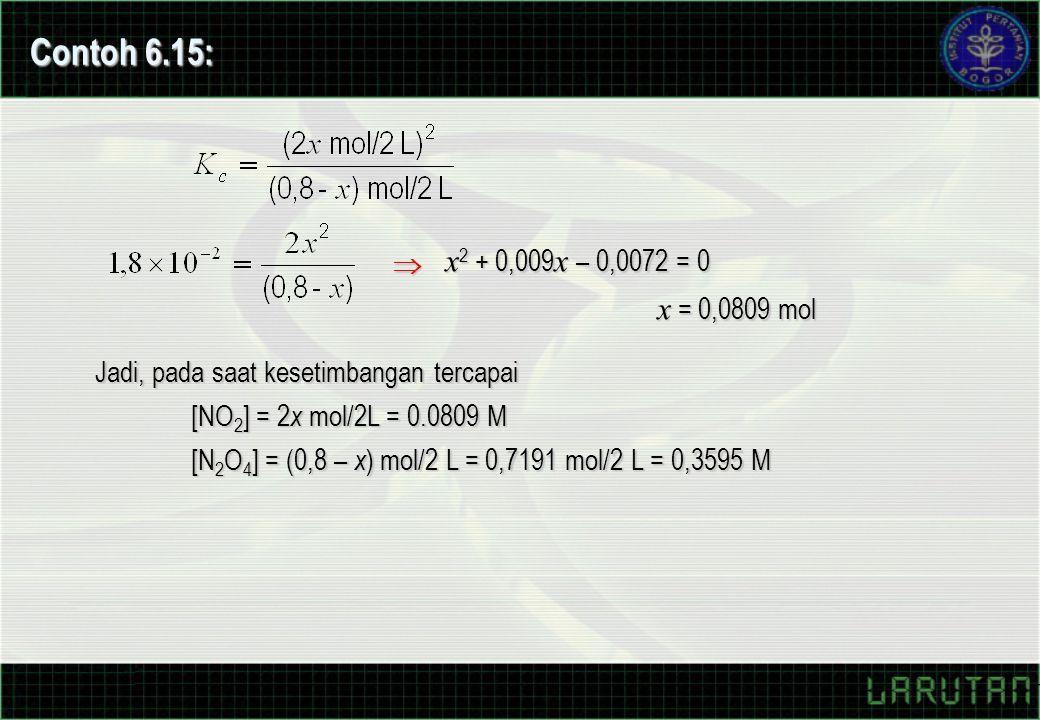 x 2 + 0,009 x – 0,0072 = 0 x = 0,0809 mol x = 0,0809 mol Jadi, pada saat kesetimbangan tercapai [NO 2 ] = 2 x mol/2L = 0.0809 M [N 2 O 4 ] = (0,8 – x ) mol/2 L = 0,7191 mol/2 L = 0,3595 M  Contoh 6.15: