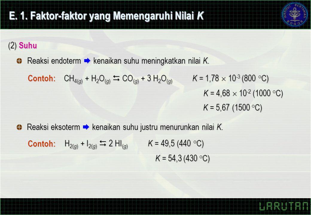Reaksi eksoterm  kenaikan suhu justru menurunkan nilai K. H 2( g ) + I 2( g )  2 HI ( g ) K = 49,5 (440 °C) K = 54,3 (430 °C) E. 1. Faktor-faktor ya