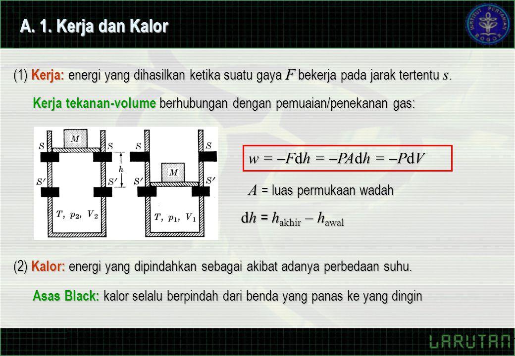 A. 1. Kerja dan Kalor (1) Kerja: energi yang dihasilkan ketika suatu gaya F bekerja pada jarak tertentu s. Kerja tekanan-volume berhubungan dengan pem