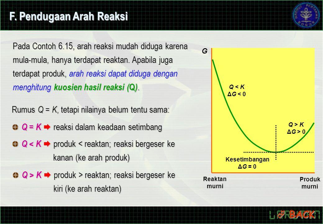 Rumus Q = K, tetapi nilainya belum tentu sama: Q = K  reaksi dalam keadaan setimbang Q < K  produk < reaktan; reaksi bergeser ke kanan (ke arah produk) Q > K  produk > reaktan; reaksi bergeser ke kiri (ke arah reaktan) F.