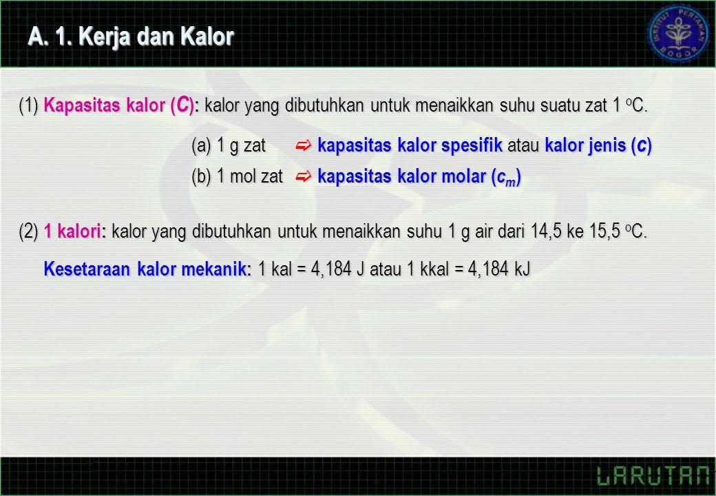 (1) Kapasitas kalor ( C ): kalor yang dibutuhkan untuk menaikkan suhu suatu zat 1 o C. (a)1 g zat  kapasitas kalor spesifik atau kalor jenis ( c ) (b