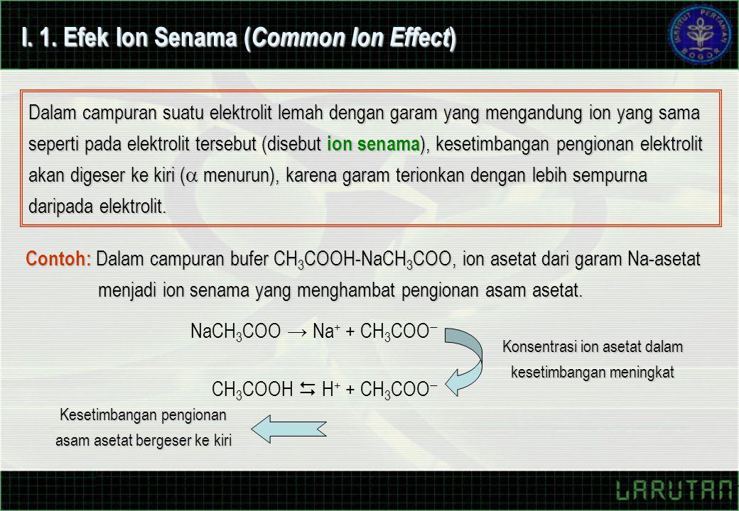 Dalam campuran suatu elektrolit lemah dengan garam yang mengandung ion yang sama seperti pada elektrolit tersebut (disebut ion senama ), kesetimbangan pengionan elektrolit akan digeser ke kiri (  menurun), karena garam terionkan dengan lebih sempurna daripada elektrolit.