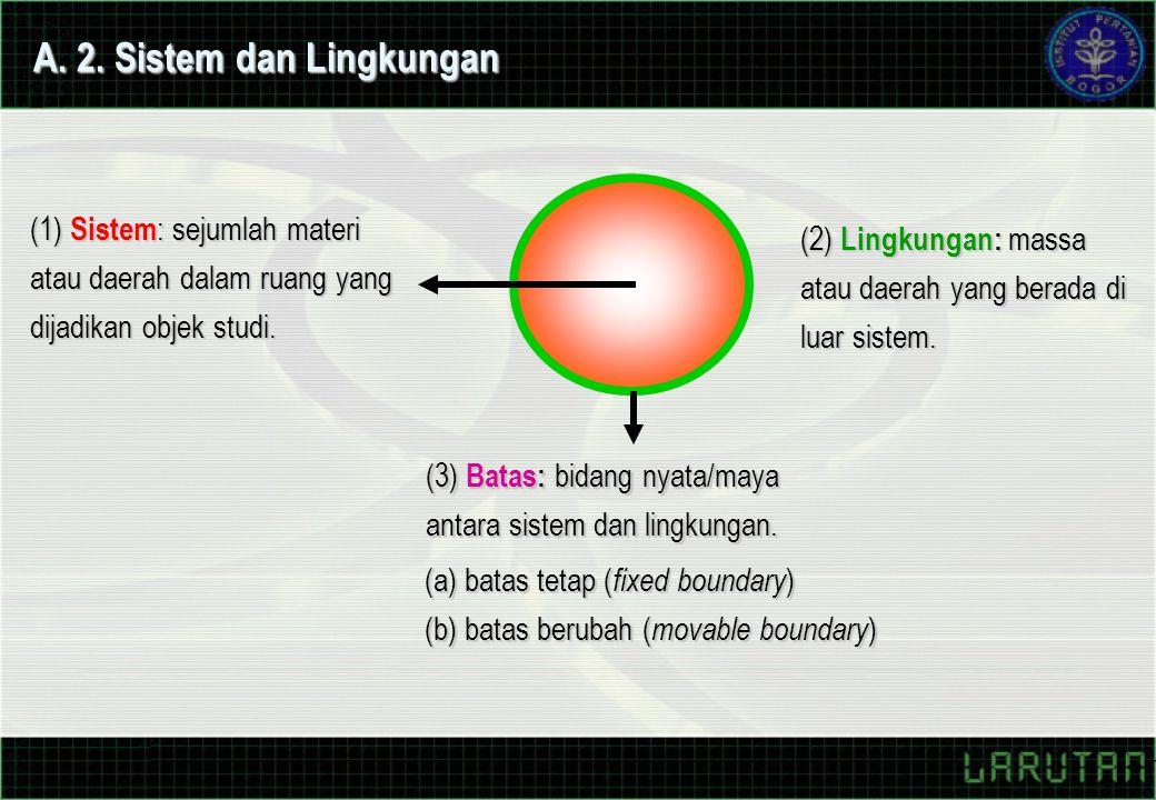 A. 2. Sistem dan Lingkungan (1) Sistem : sejumlah materi atau daerah dalam ruang yang dijadikan objek studi. (2) Lingkungan: massa atau daerah yang be