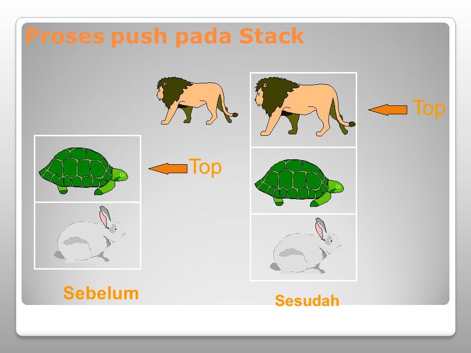 Proses push pada Stack Top Sesudah Top Sebelum