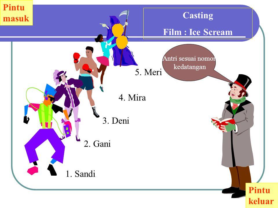 Casting Film : Ice Scream Antri sesuai nomor kedatangan 1. Sandi 2. Gani 3. Deni 4. Mira 5. Meri Pintu masuk Pintu keluar