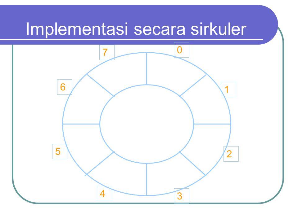 Implementasi secara sirkuler 0 7 1 2 3 4 5 6