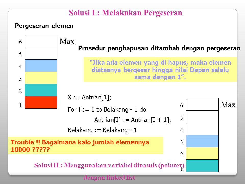 """Solusi I : Melakukan Pergeseran Pergeseran elemen 1 3 2 4 5 6 Max Prosedur penghapusan ditambah dengan pergeseran """"Jika ada elemen yang di hapus, maka"""