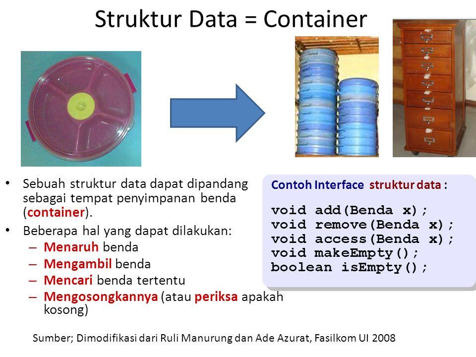 Struktur Data = Container Sumber; Dimodifikasi dari Ruli Manurung dan Ade Azurat, Fasilkom UI 2008 Sebuah struktur data dapat dipandang sebagai tempat