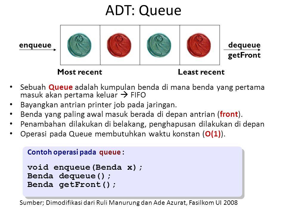 ADT: Queue Sebuah Queue adalah kumpulan benda di mana benda yang pertama masuk akan pertama keluar  FIFO Bayangkan antrian printer job pada jaringan.