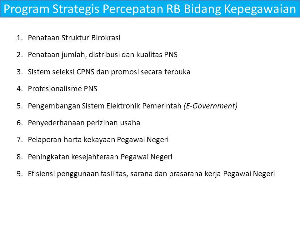 Program Strategis Percepatan RB Bidang Kepegawaian 1.Penataan Struktur Birokrasi 2.Penataan jumlah, distribusi dan kualitas PNS 3.Sistem seleksi CPNS