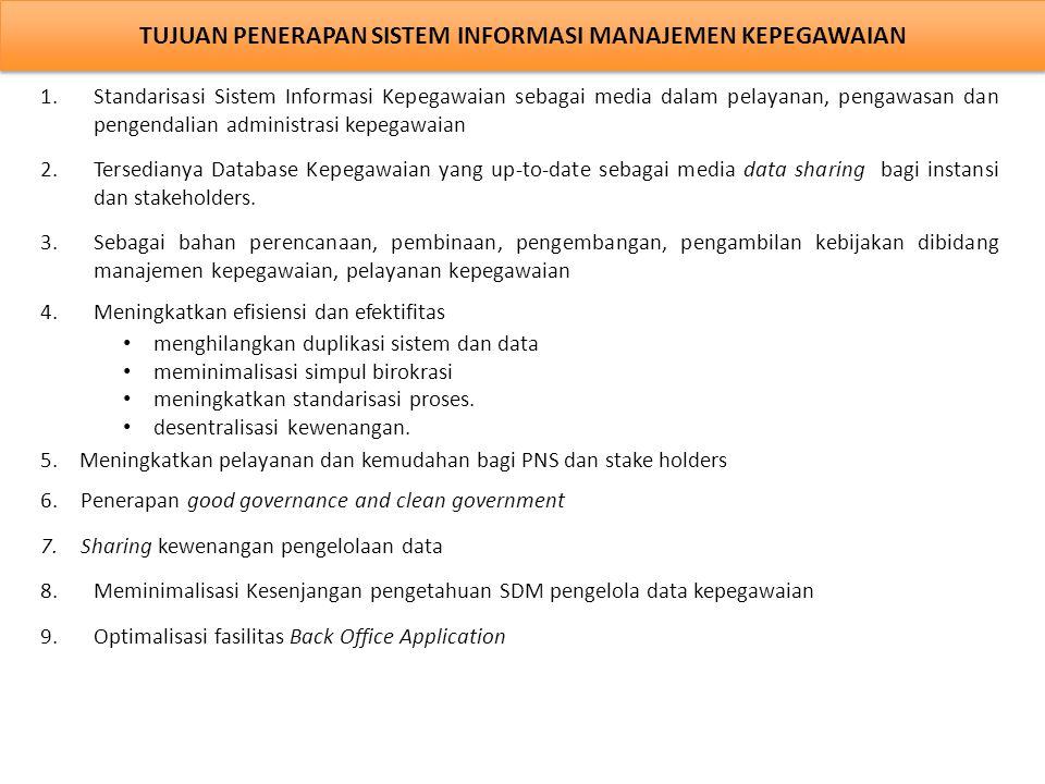 TUJUAN PENERAPAN SISTEM INFORMASI MANAJEMEN KEPEGAWAIAN 1.Standarisasi Sistem Informasi Kepegawaian sebagai media dalam pelayanan, pengawasan dan peng