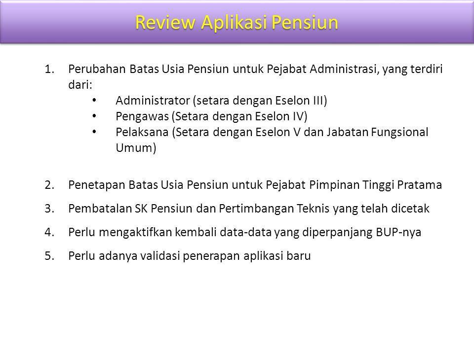 Review Aplikasi Pensiun 1.Perubahan Batas Usia Pensiun untuk Pejabat Administrasi, yang terdiri dari: Administrator (setara dengan Eselon III) Pengawa