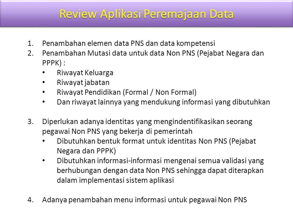 Review Aplikasi Peremajaan Data 1.Penambahan elemen data PNS dan data kompetensi 2.Penambahan Mutasi data untuk data Non PNS (Pejabat Negara dan PPPK)