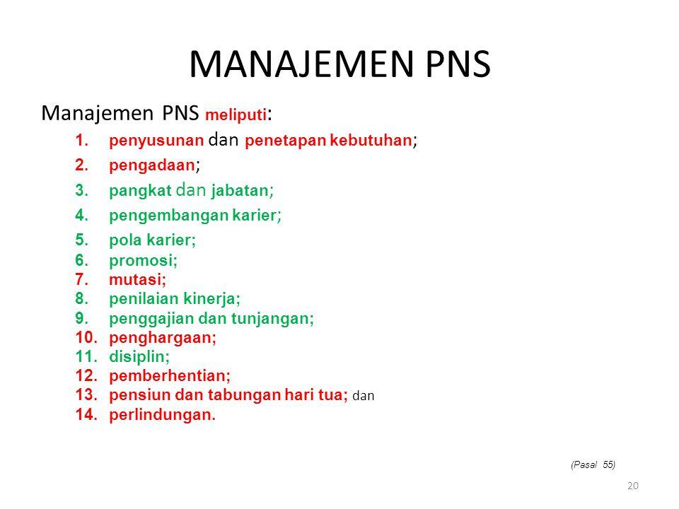 MANAJEMEN PNS Manajemen PNS meliputi : 1.penyusunan dan penetapan kebutuhan ; 2.pengadaan ; 3.pangkat dan jabatan ; 4.pengembangan karier ; 5.pola kar