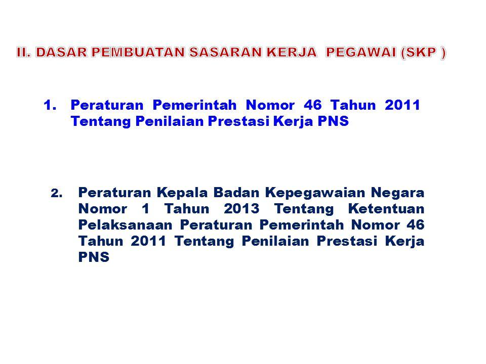 1.Peraturan Pemerintah Nomor 46 Tahun 2011 Tentang Penilaian Prestasi Kerja PNS 2. Peraturan Kepala Badan Kepegawaian Negara Nomor 1 Tahun 2013 Tentan