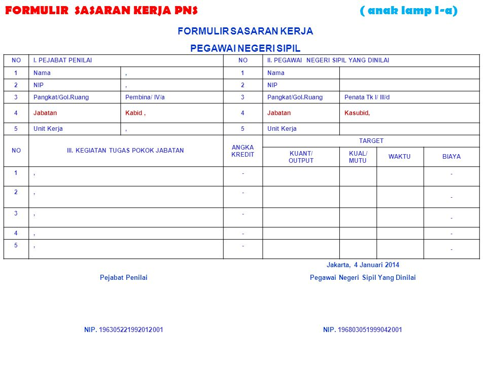 61 Jakarta, 4 Januari 2014 Pejabat PenilaiPegawai Negeri Sipil Yang Dinilai NIP. 196305221992012001NIP. 196803051999042001 FORMULIR SASARAN KERJA PEGA