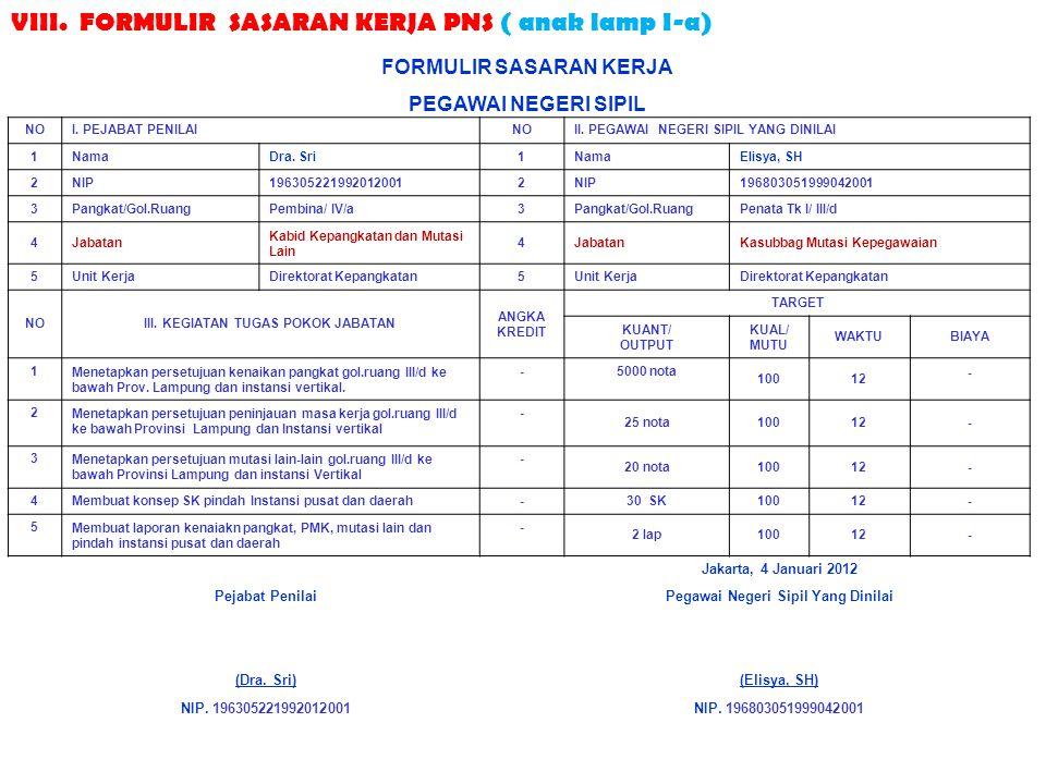 79 Jakarta, 4 Januari 2012 Pejabat PenilaiPegawai Negeri Sipil Yang Dinilai (Dra. Sri)(Elisya, SH) NIP. 196305221992012001NIP. 196803051999042001 FORM