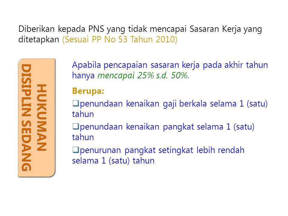 Diberikan kepada PNS yang tidak mencapai Sasaran Kerja yang ditetapkan (Sesuai PP No 53 Tahun 2010) HUKUMAN DISIPLIN SEDANG Apabila pencapaian sasaran