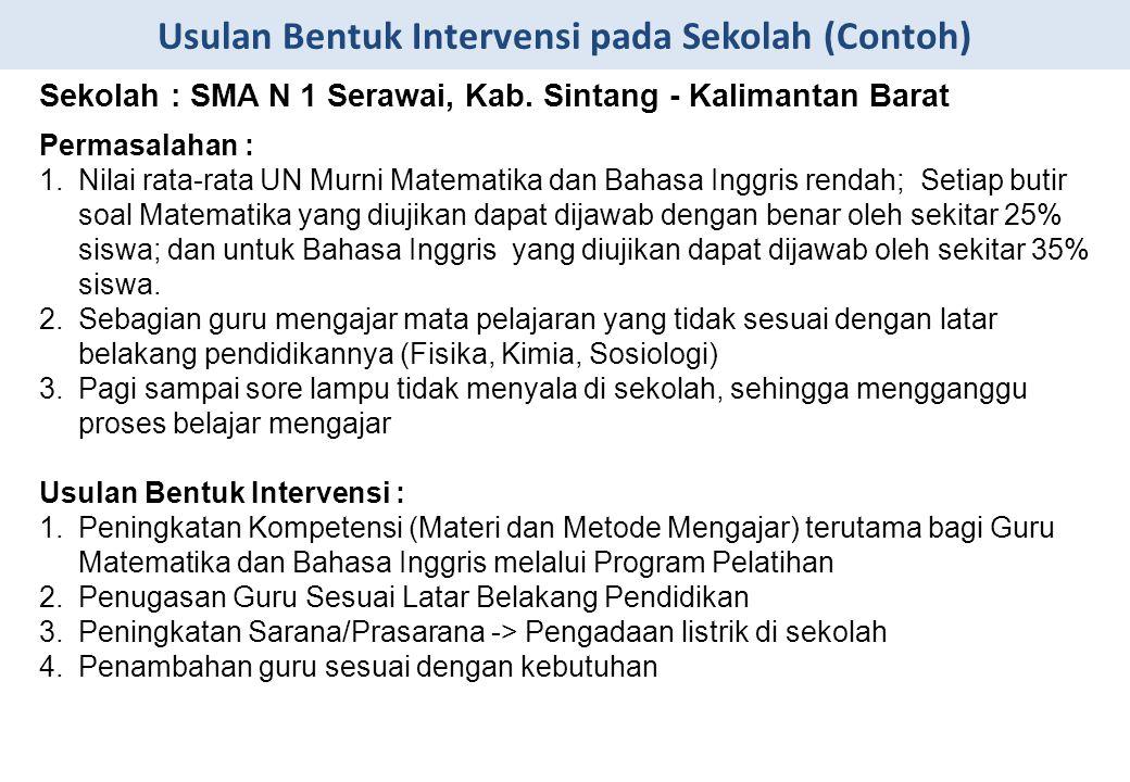Usulan Bentuk Intervensi pada Sekolah (Contoh) Sekolah : SMA N 1 Serawai, Kab. Sintang - Kalimantan Barat Permasalahan : 1.Nilai rata-rata UN Murni Ma