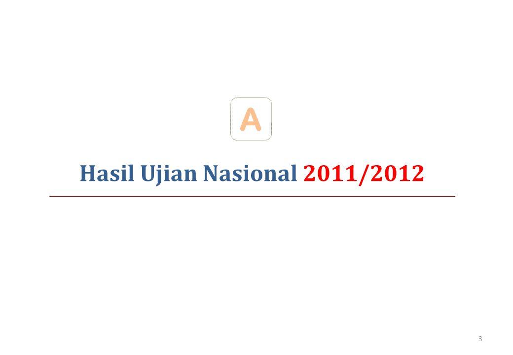 Hasil Ujian Nasional 2011/2012 A 3