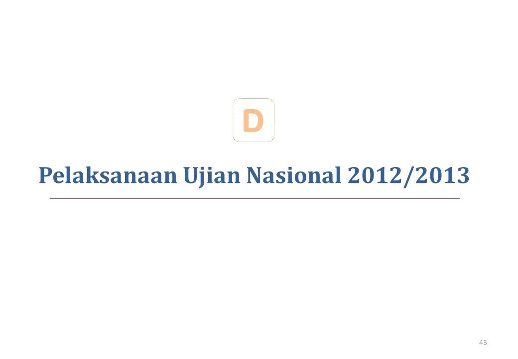 Pelaksanaan Ujian Nasional 2012/2013 D 43