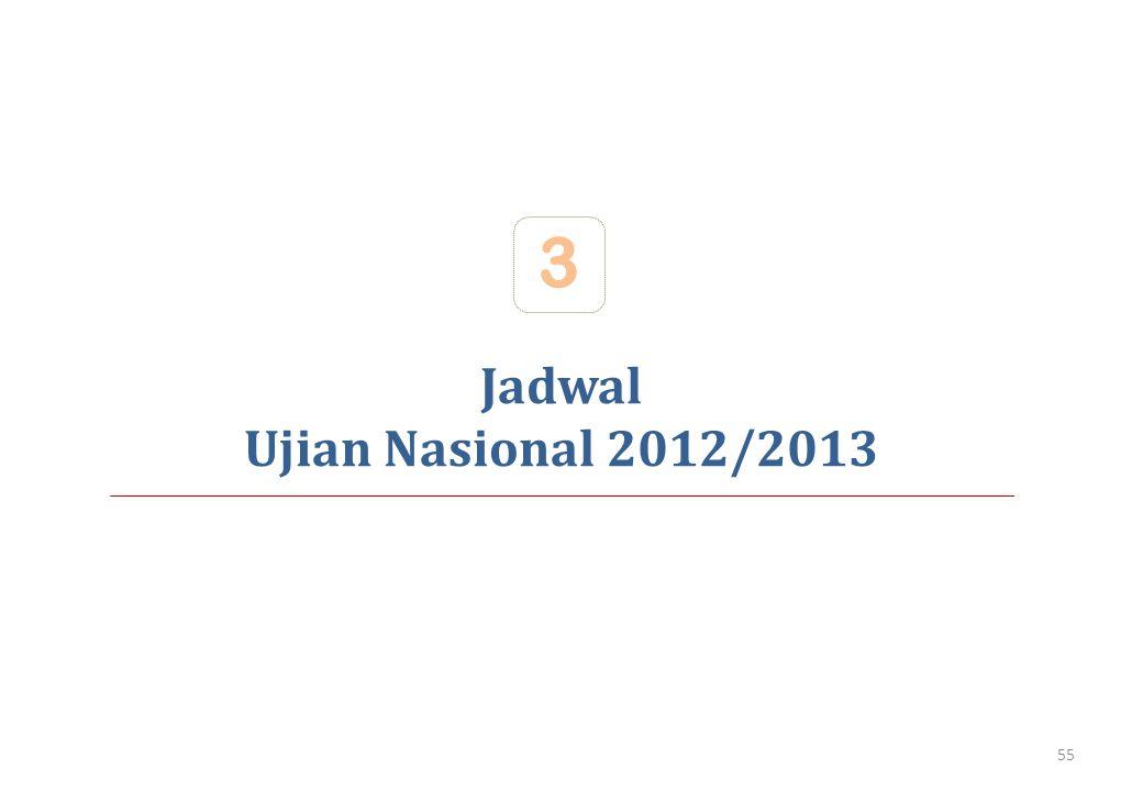 Jadwal Ujian Nasional 2012/2013 3 55
