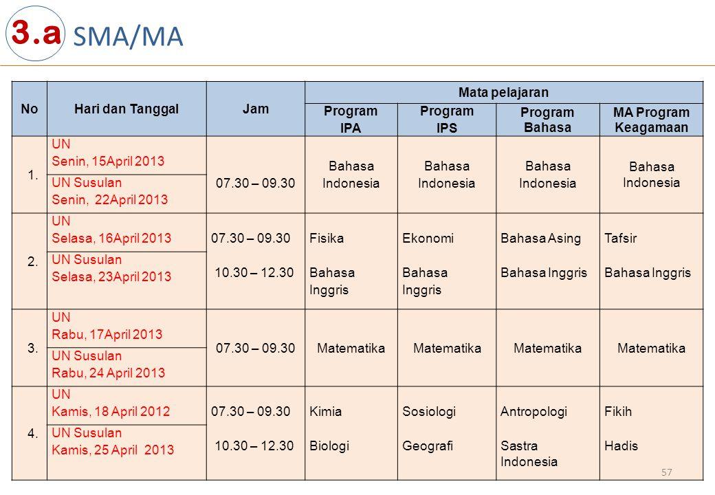 57 SMA/MA NoHari dan TanggalJam Mata pelajaran Program IPA Program IPS Program Bahasa MA Program Keagamaan 1. UN Senin, 15April 2013 07.30 – 09.30 Bah