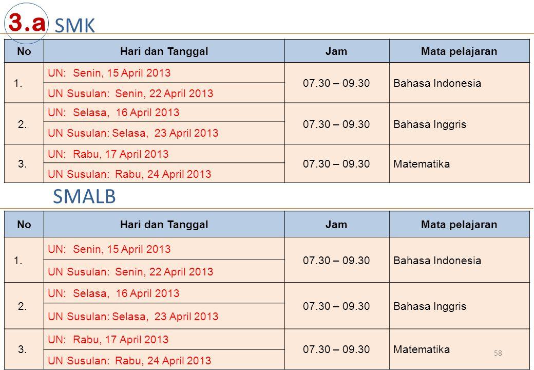 58 NoHari dan TanggalJamMata pelajaran 1. UN: Senin, 15 April 2013 07.30 – 09.30Bahasa Indonesia UN Susulan: Senin, 22 April 2013 2. UN: Selasa, 16 Ap
