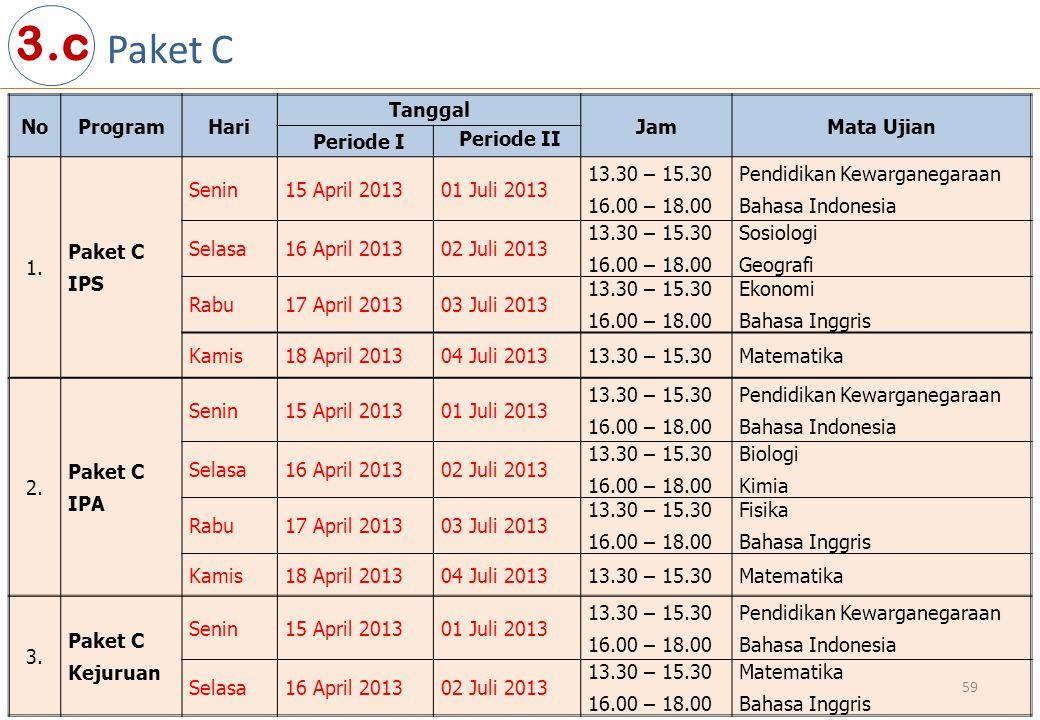 59 NoProgramHari Tanggal JamMata Ujian Periode I Periode II 1. Paket C IPS Senin15 April 201301 Juli 2013 13.30 – 15.30 16.00 – 18.00 Pendidikan Kewar