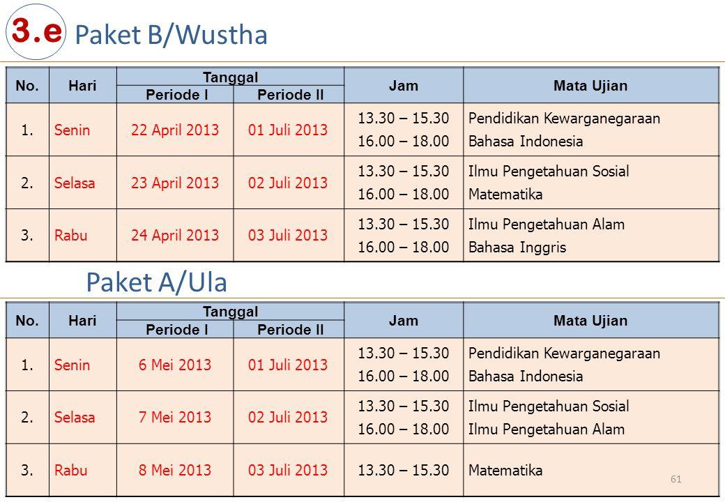 61 No.Hari Tanggal JamMata Ujian Periode I Periode II 1.Senin22 April 201301 Juli 2013 13.30 – 15.30 16.00 – 18.00 Pendidikan Kewarganegaraan Bahasa I