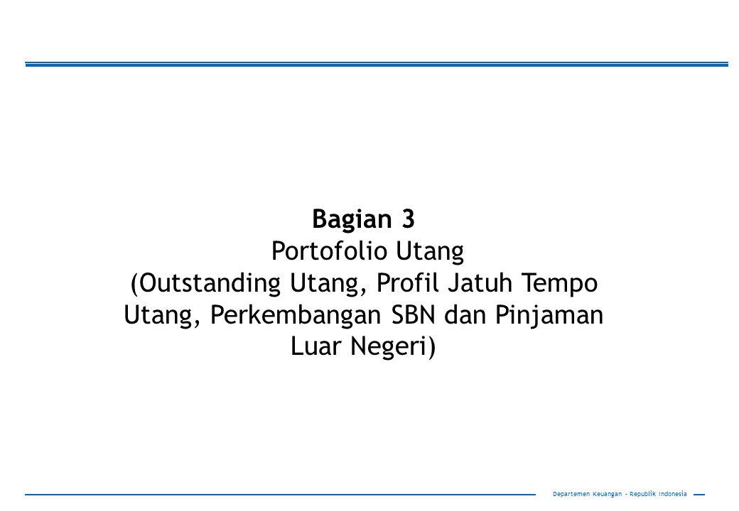 Bagian 3 Portofolio Utang (Outstanding Utang, Profil Jatuh Tempo Utang, Perkembangan SBN dan Pinjaman Luar Negeri)