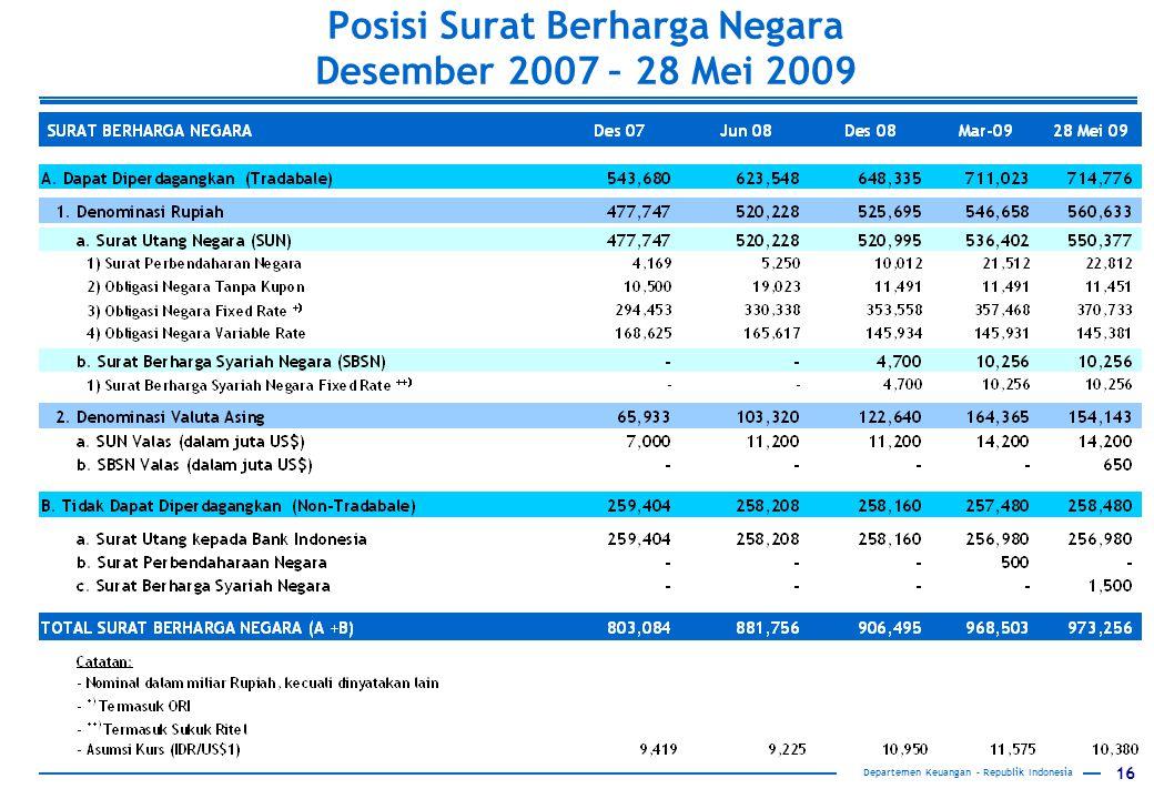 16 Posisi Surat Berharga Negara Desember 2007 – 28 Mei 2009 Departemen Keuangan – Republik Indonesia