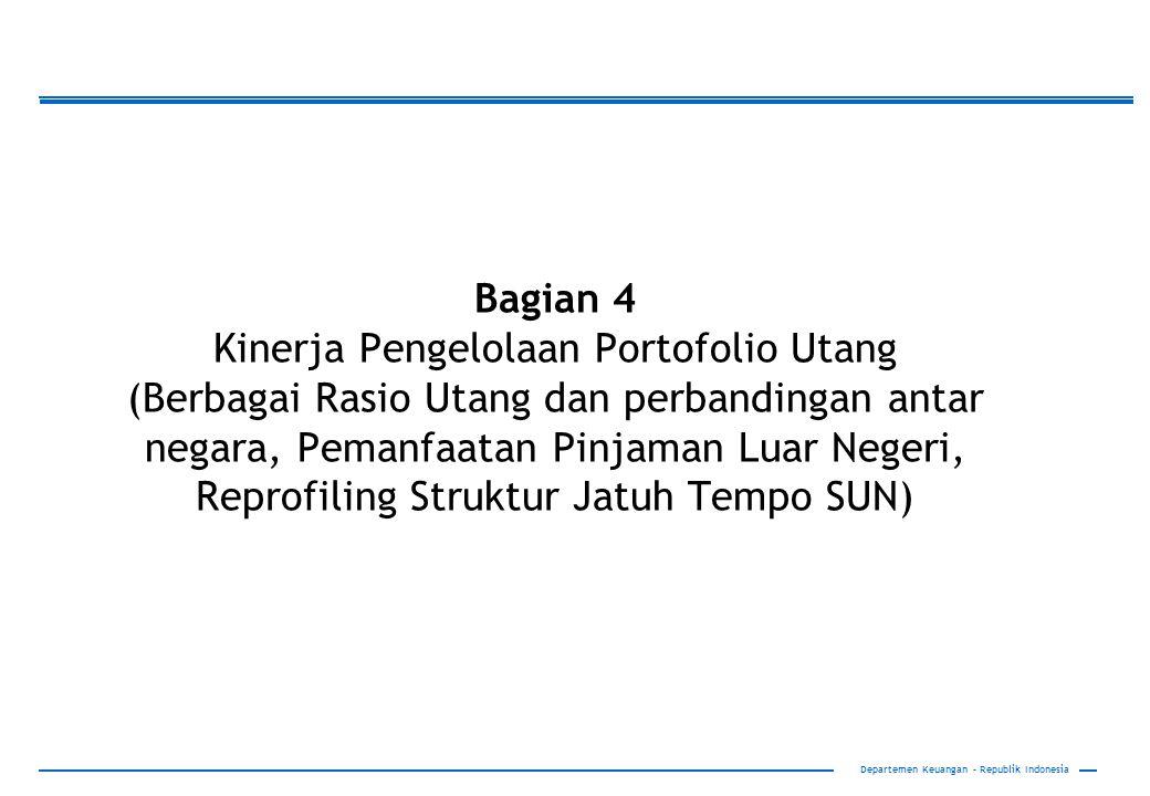 Departemen Keuangan – Republik Indonesia Bagian 4 Kinerja Pengelolaan Portofolio Utang (Berbagai Rasio Utang dan perbandingan antar negara, Pemanfaata
