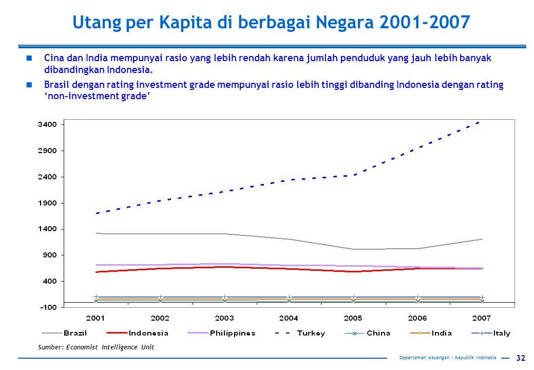 32 Cina dan India mempunyai rasio yang lebih rendah karena jumlah penduduk yang jauh lebih banyak dibandingkan Indonesia. Brasil dengan rating investm