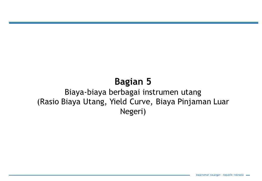 Departemen Keuangan – Republik Indonesia Bagian 5 Biaya-biaya berbagai instrumen utang (Rasio Biaya Utang, Yield Curve, Biaya Pinjaman Luar Negeri)