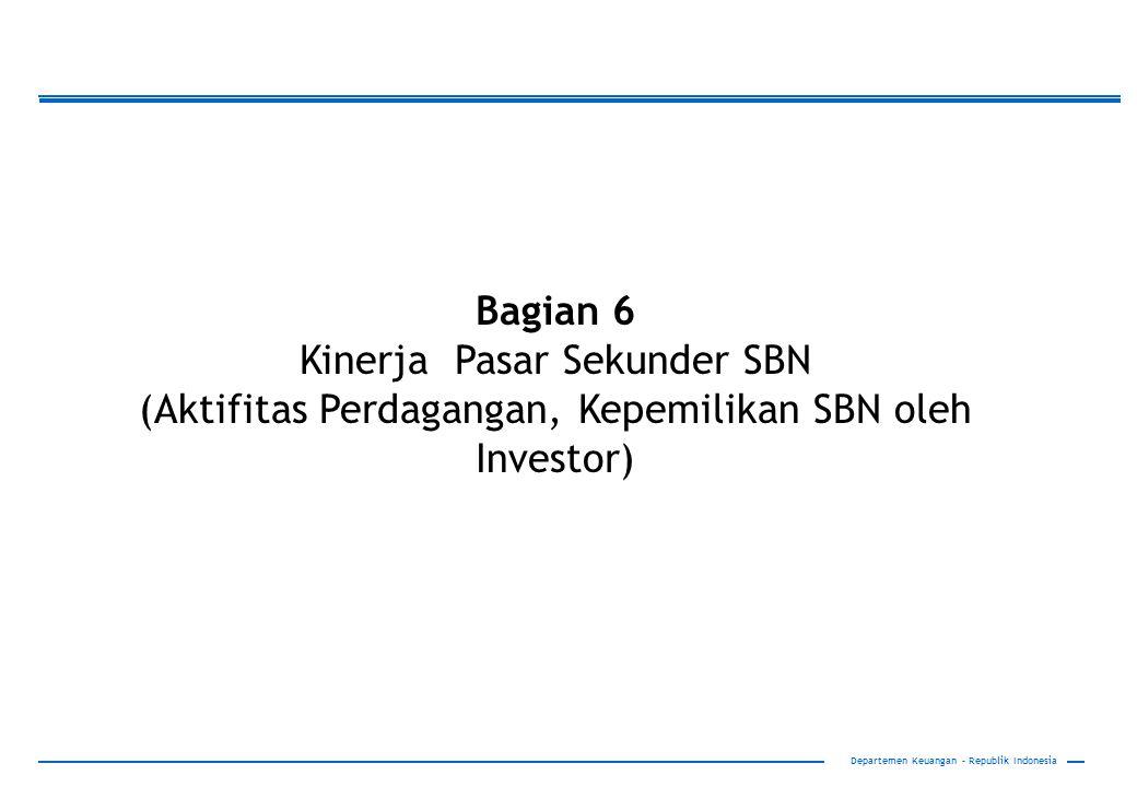 Bagian 6 Kinerja Pasar Sekunder SBN (Aktifitas Perdagangan, Kepemilikan SBN oleh Investor)
