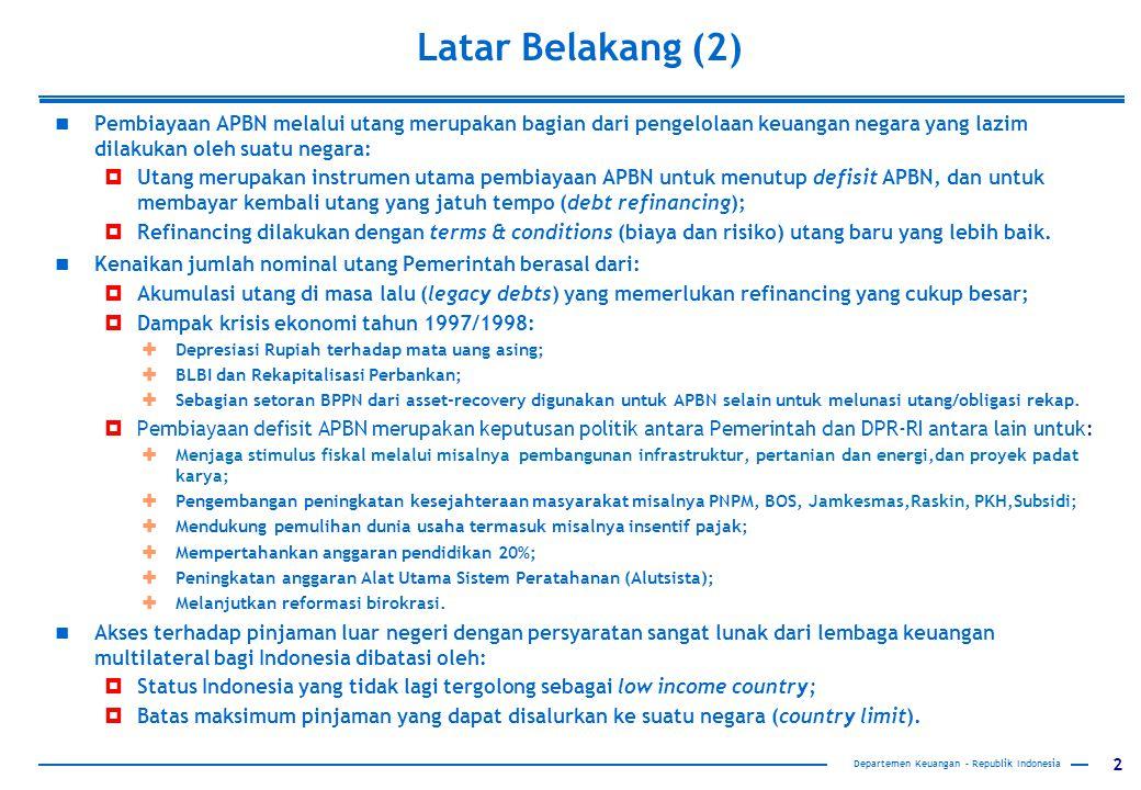30 Rasio Utang thd PDB di berbagai Negara 2008 dan Perubahannya 2003-2008 Debt to GDP ratio Indonesia relatif rendah dengan pengurangan yang tercepat/terbesar dibandingkan dengan negara lain termasuk negara maju Departemen Keuangan – Republik Indonesia