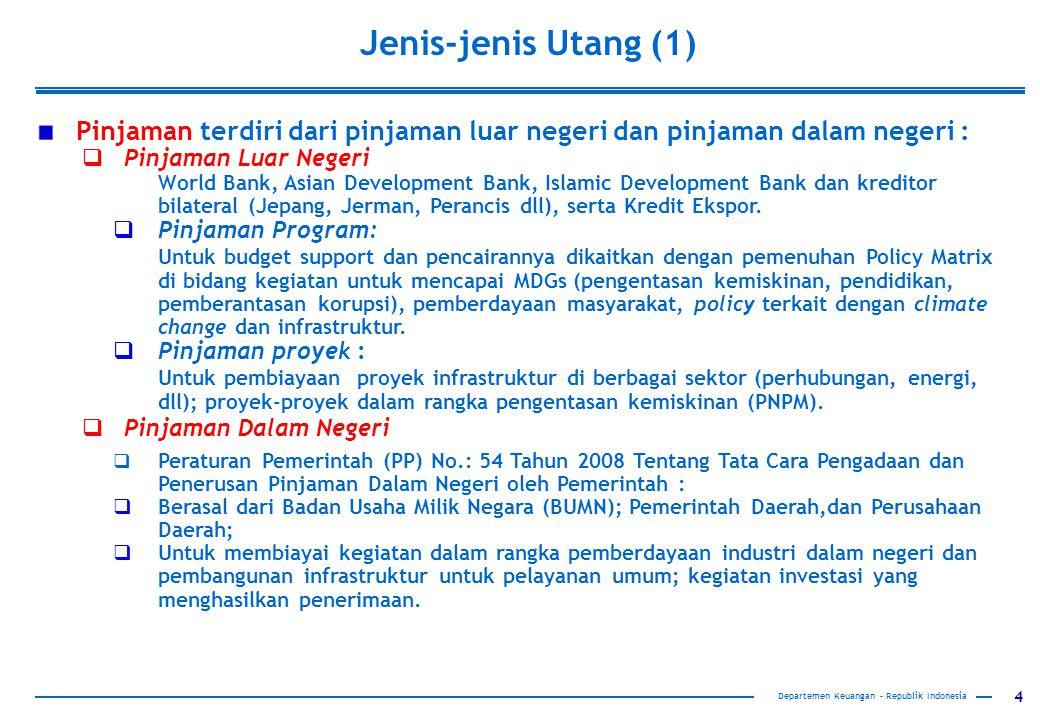 4 Departemen Keuangan – Republik Indonesia Jenis-jenis Utang (1) Pinjaman terdiri dari pinjaman luar negeri dan pinjaman dalam negeri :  Pinjaman Lua