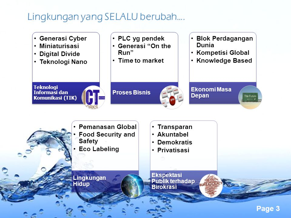 Page 3 Generasi Cyber Miniaturisasi Digital Divide Teknologi Nano Teknologi Informasi dan Komunikasi (TIK) PLC yg pendek Generasi On the Run Time to market Proses Bisnis Blok Perdagangan Dunia Kompetisi Global Knowledge Based Ekonomi Masa Depan Pemanasan Global Food Security and Safety Eco Labeling Lingkungan Hidup Transparan Akuntabel Demokratis Privatisasi Ekspektasi Publik terhadap Birokrasi