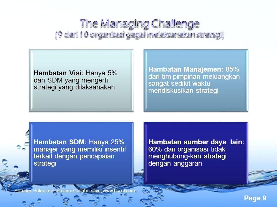 Page 9 Hambatan Visi: Hanya 5% dari SDM yang mengerti strategi yang dilaksanakan Hambatan Manajemen: 85% dari tim pimpinan meluangkan sangat sedikit w