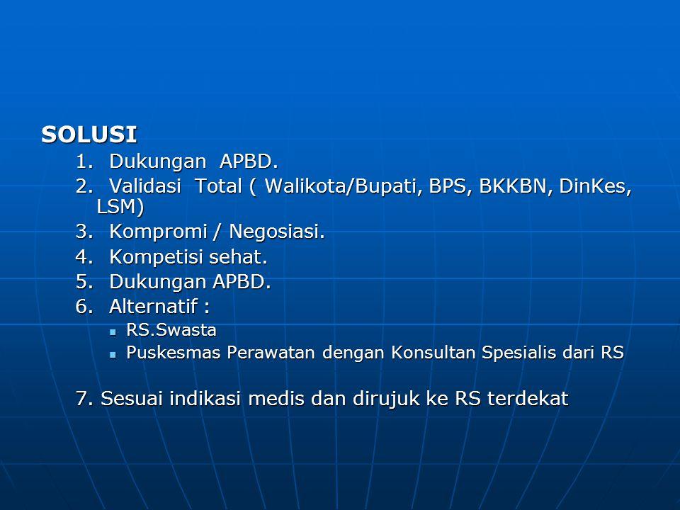 B.TAHAP II PREDIKSI MASALAH (JULI S/D DESEMBER 2005) 1.Klaim tidak dan belum terbayar.