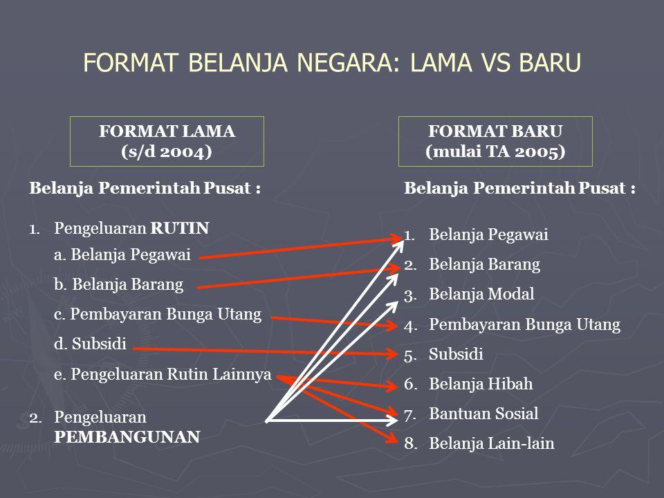 FORMAT LAMA (s/d 2004) FORMAT BARU (mulai TA 2005) Belanja Pemerintah Pusat : 1.Pengeluaran RUTIN a. Belanja Pegawai b. Belanja Barang c. Pembayaran B